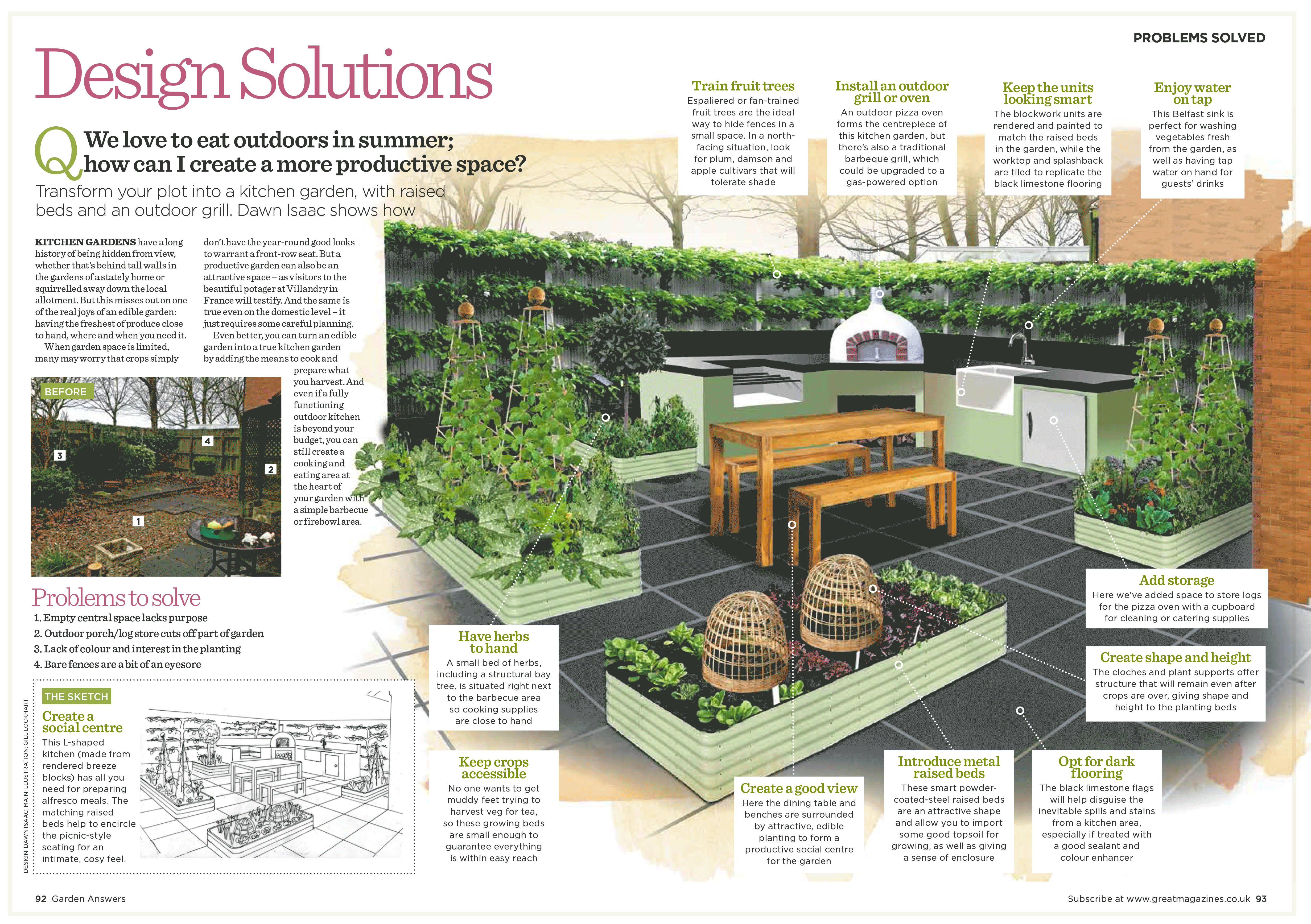 Tantrums and miracles in the garden a blog about my for Kitchen design solutions